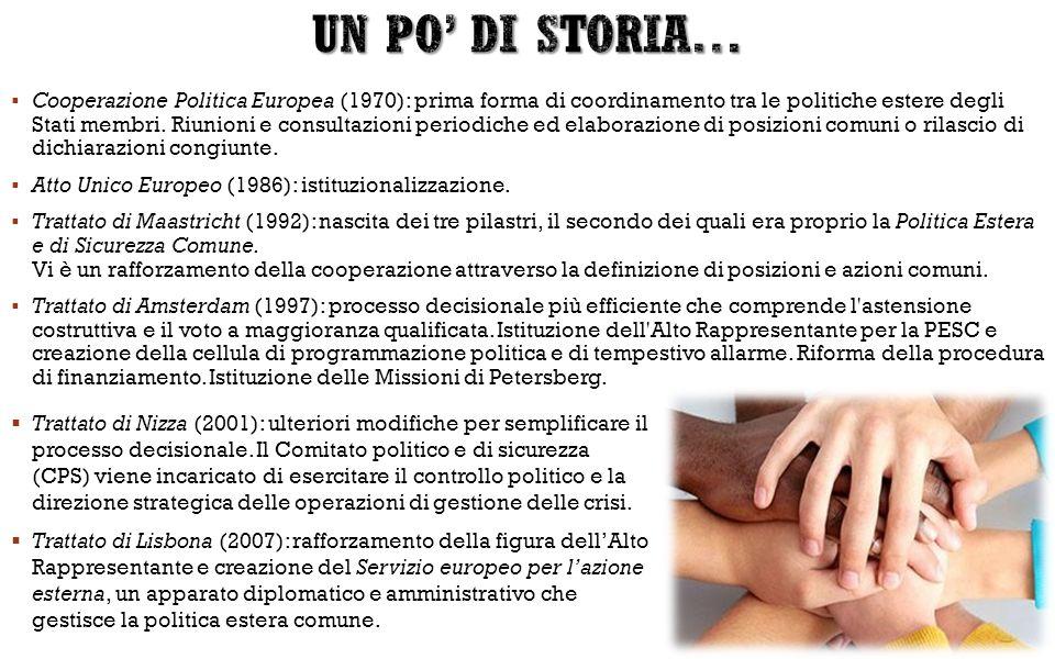 UN PO' DI STORIA…
