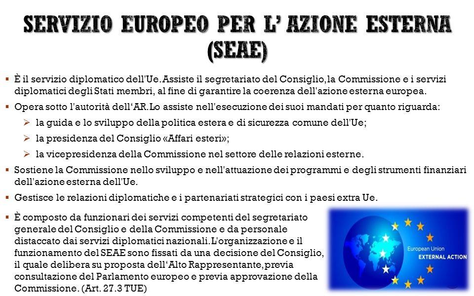SERVIZIO EUROPEO PER L' AZIONE ESTERNA (SEAE)