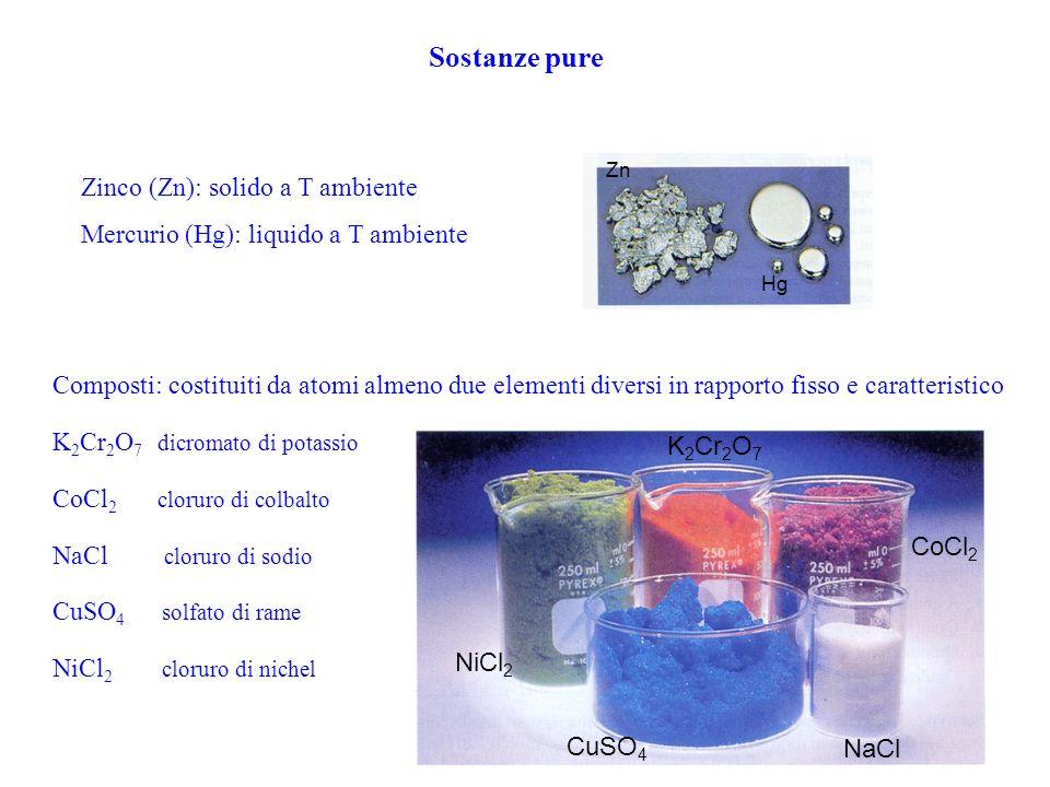 Sostanze pure Zinco (Zn): solido a T ambiente