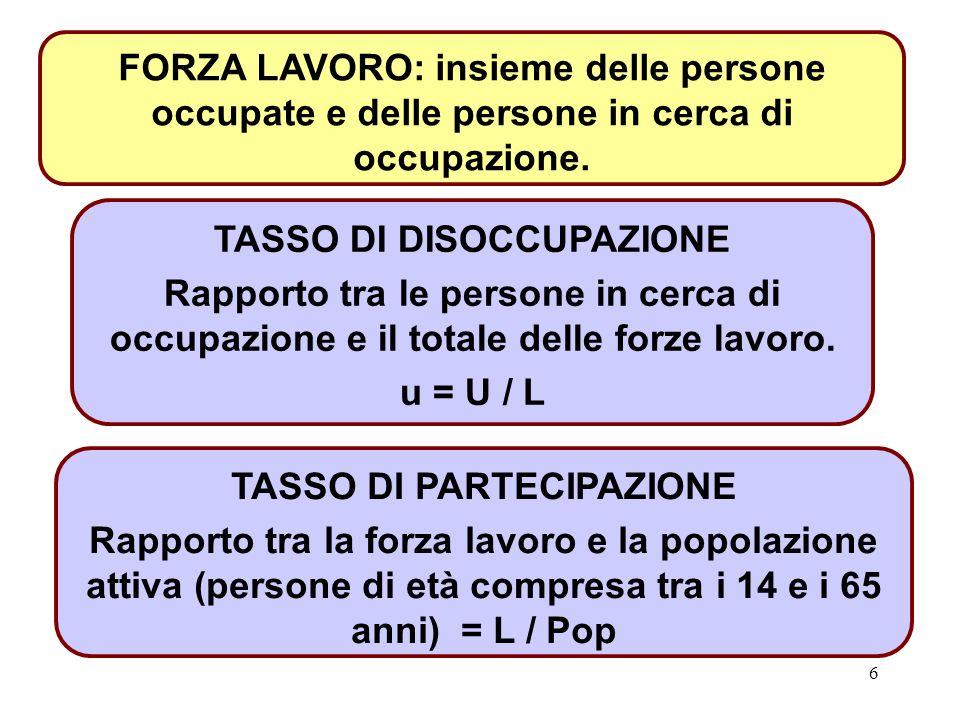 TASSO DI DISOCCUPAZIONE TASSO DI PARTECIPAZIONE