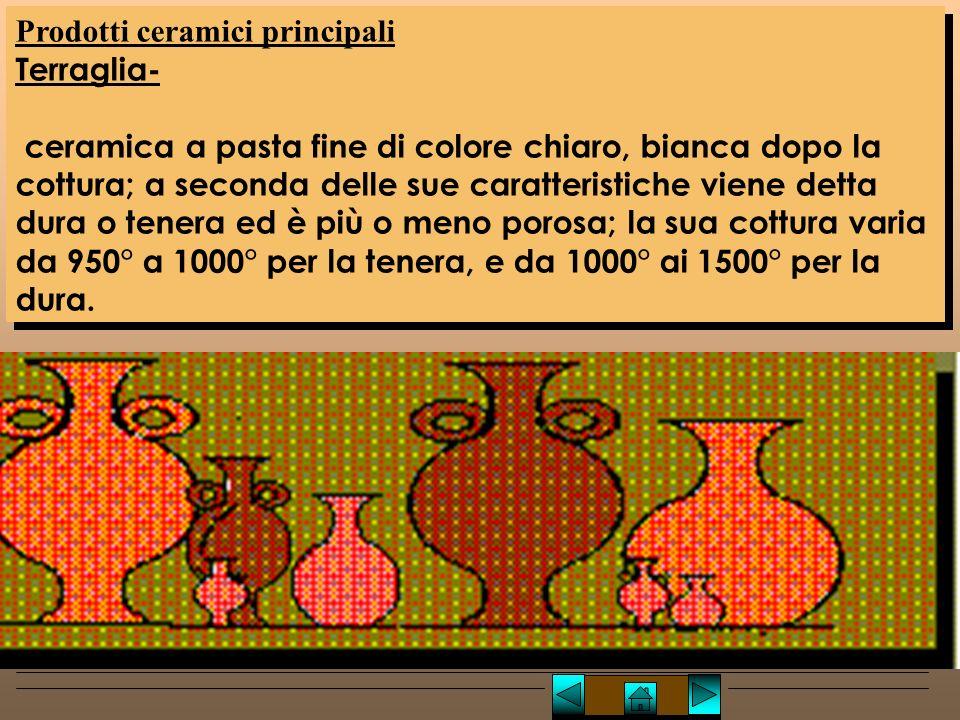 terraglia Prodotti ceramici principali Terraglia-