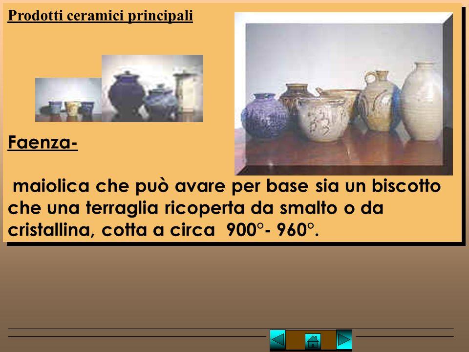 Lucio TROISE Prodotti ceramici principali. Faenza-