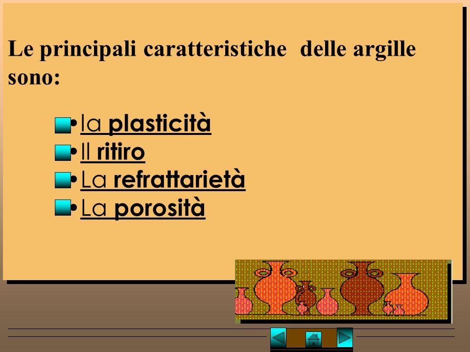 Caratteristiche dell'argilla