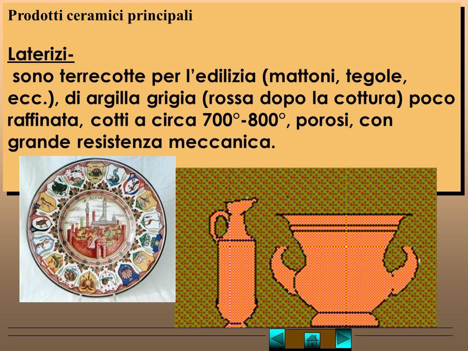laterizi Prodotti ceramici principali. Laterizi-