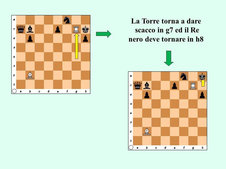 La Torre torna a dare scacco in g7 ed il Re nero deve tornare in h8