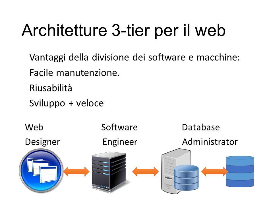 Architetture software ppt scaricare for Software di progettazione di architettura domestica