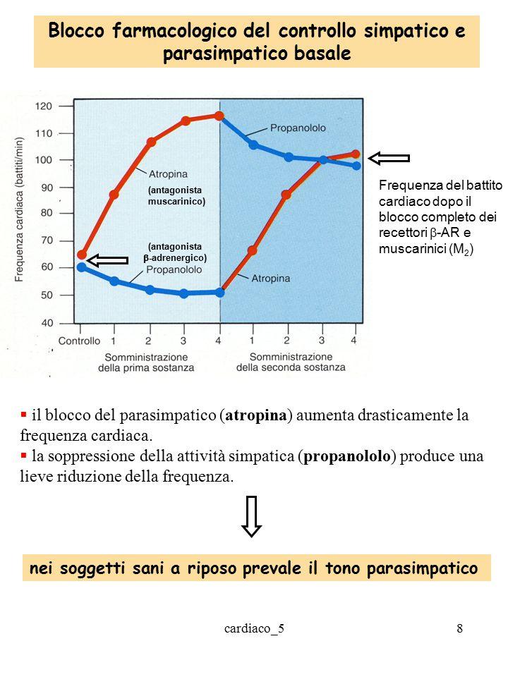 Blocco farmacologico del controllo simpatico e parasimpatico basale