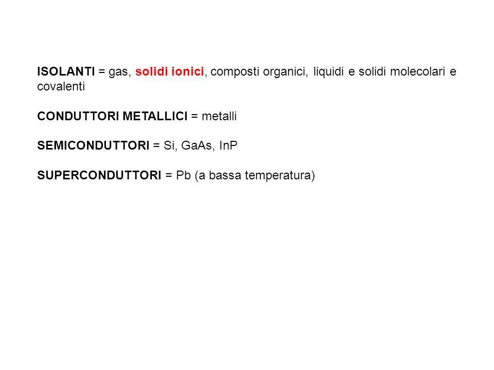 ISOLANTI = gas, solidi ionici, composti organici, liquidi e solidi molecolari e covalenti