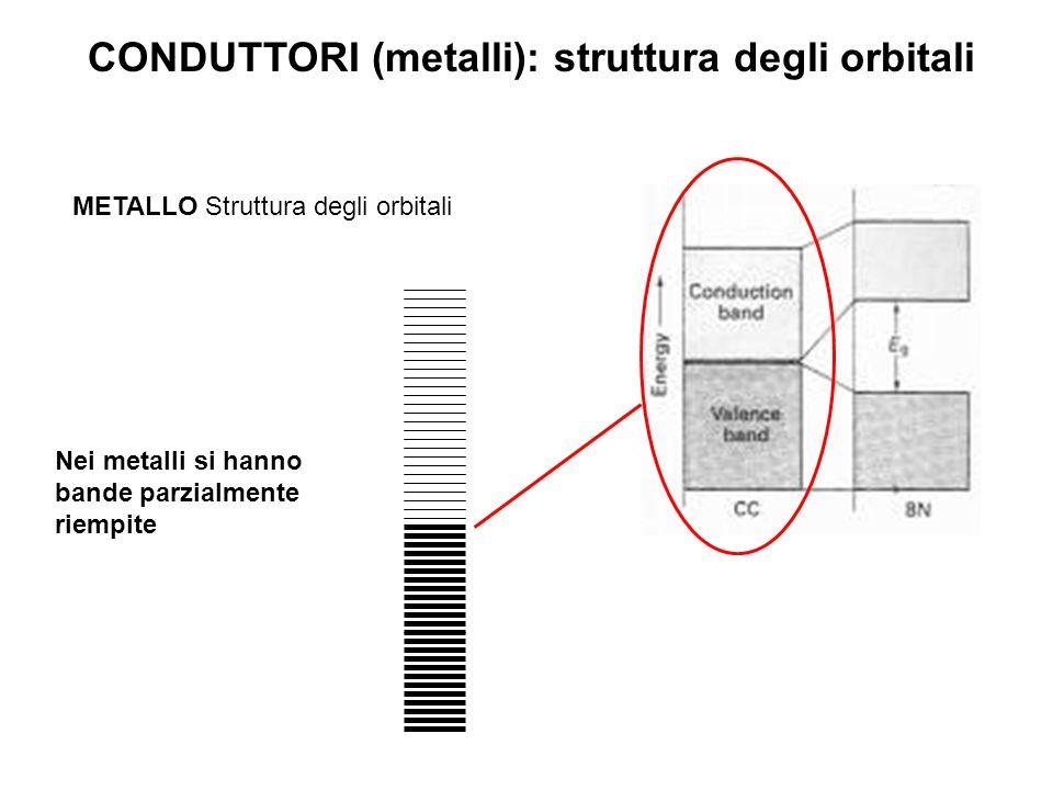 CONDUTTORI (metalli): struttura degli orbitali