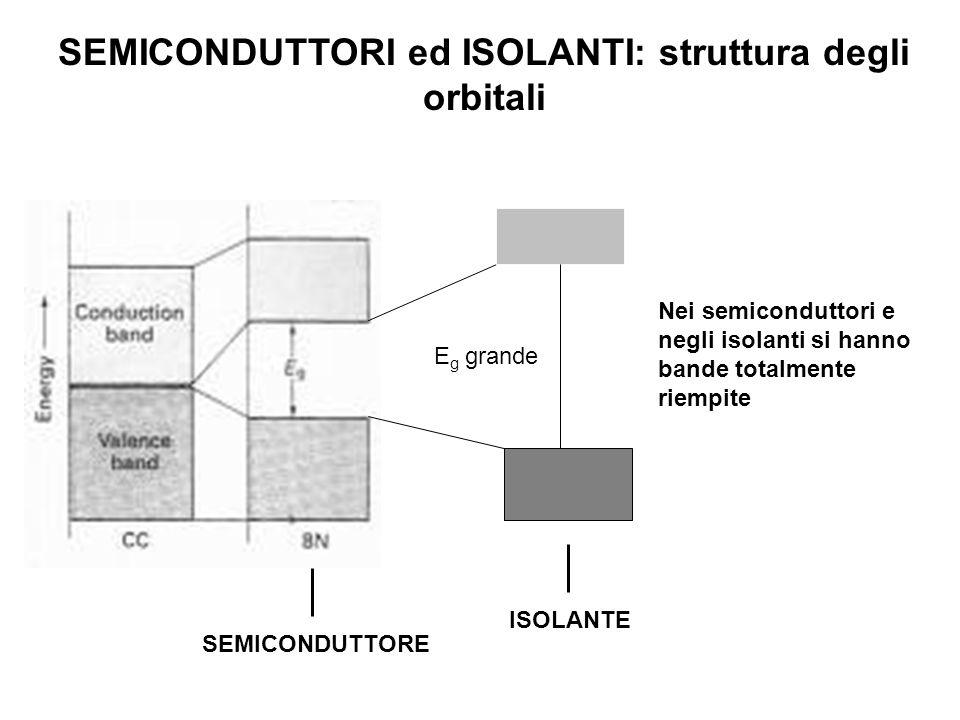 SEMICONDUTTORI ed ISOLANTI: struttura degli orbitali