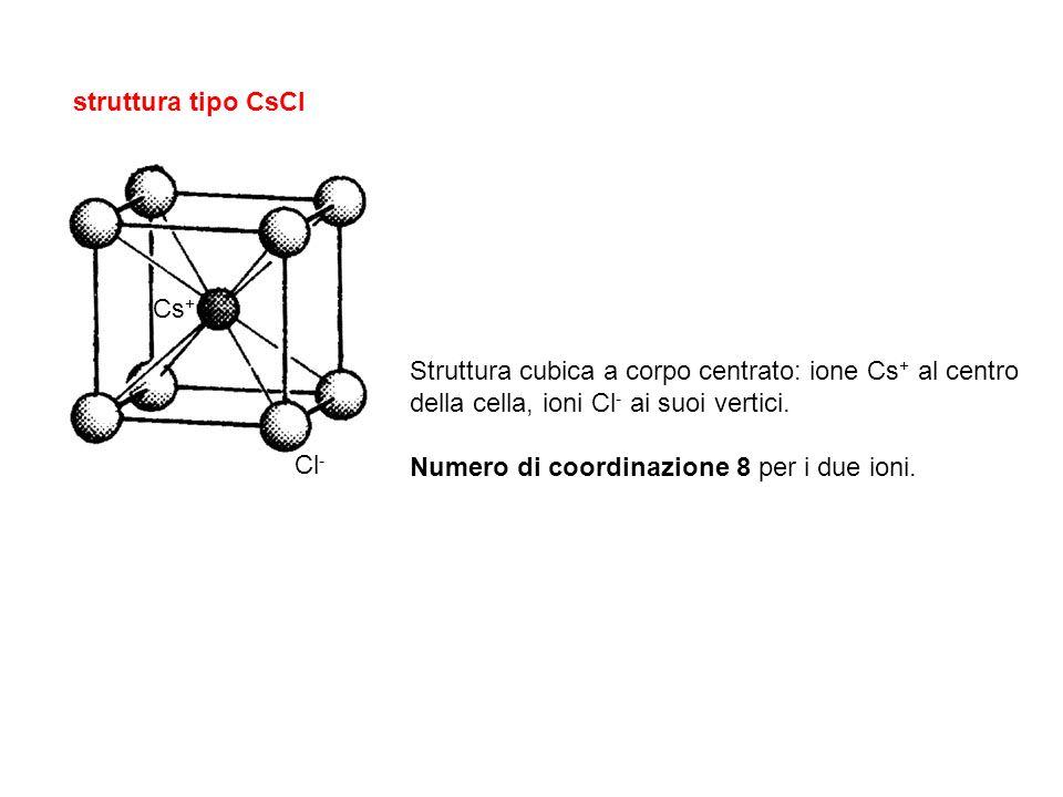 struttura tipo CsCl Cs+ Struttura cubica a corpo centrato: ione Cs+ al centro della cella, ioni Cl- ai suoi vertici.
