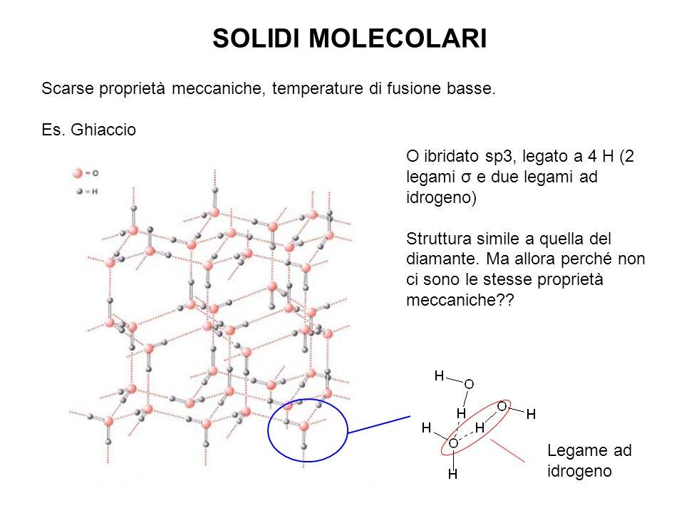 SOLIDI MOLECOLARI Scarse proprietà meccaniche, temperature di fusione basse. Es. Ghiaccio.