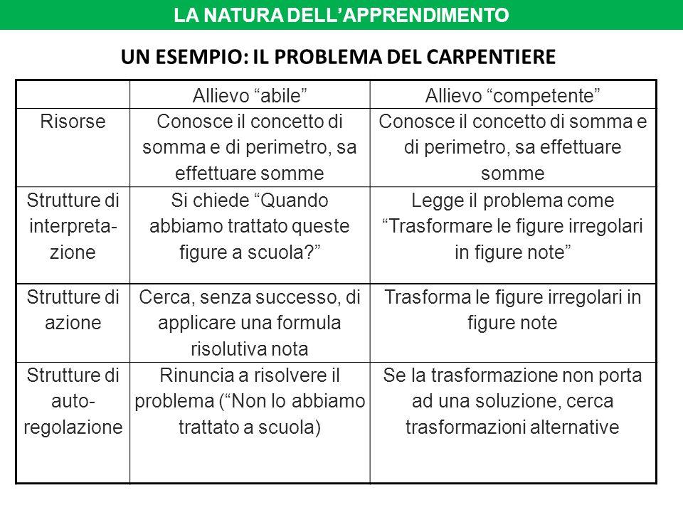 Insegnare per competenze quali sfide per la scuola ppt scaricare - Come risolvere il problema dell umidita in casa ...