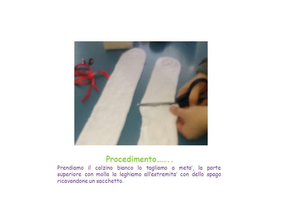 Procedimento……..