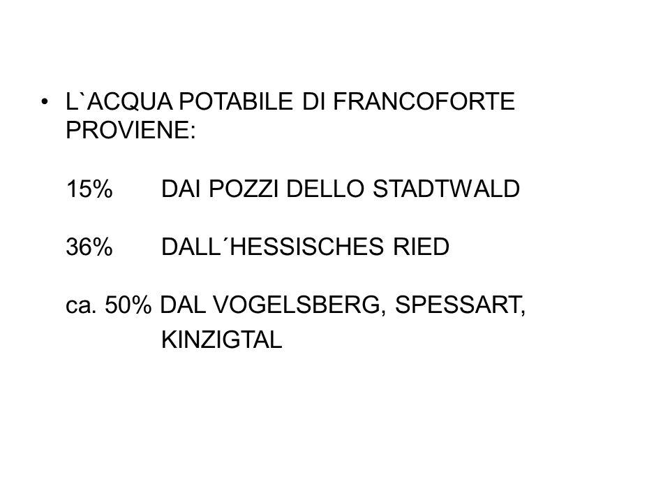 L`ACQUA POTABILE DI FRANCOFORTE PROVIENE: 15% DAI POZZI DELLO STADTWALD 36% DALL´HESSISCHES RIED ca. 50% DAL VOGELSBERG, SPESSART,