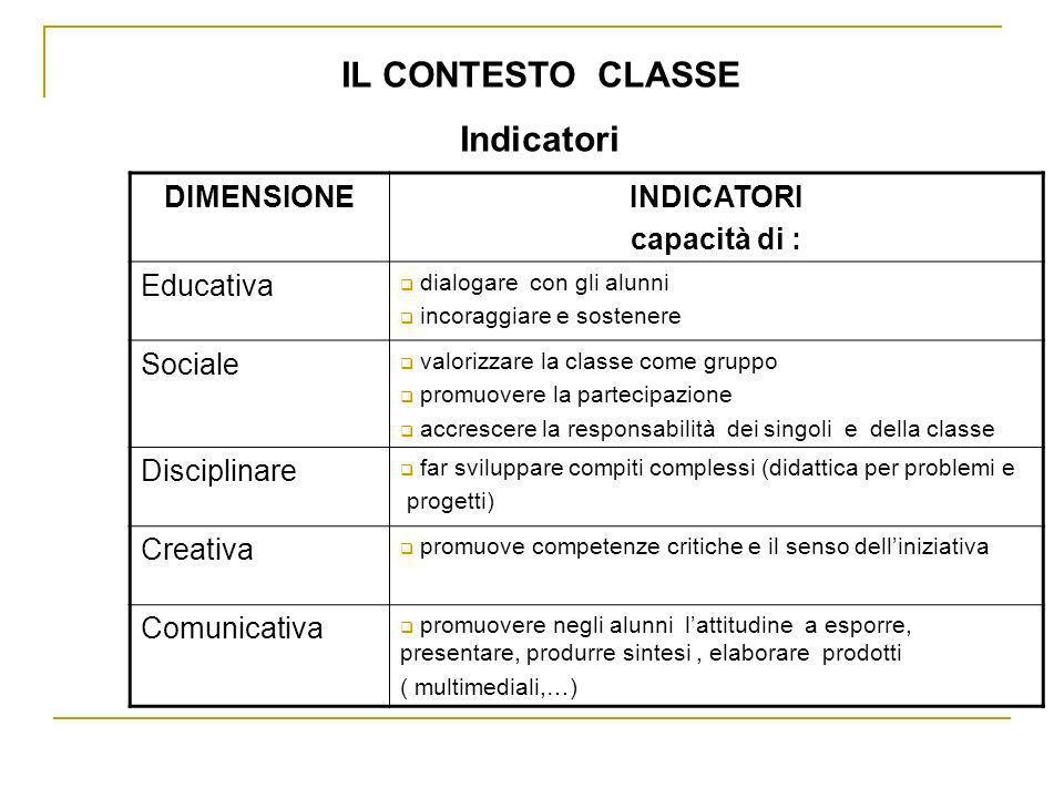 IL CONTESTO CLASSE Indicatori
