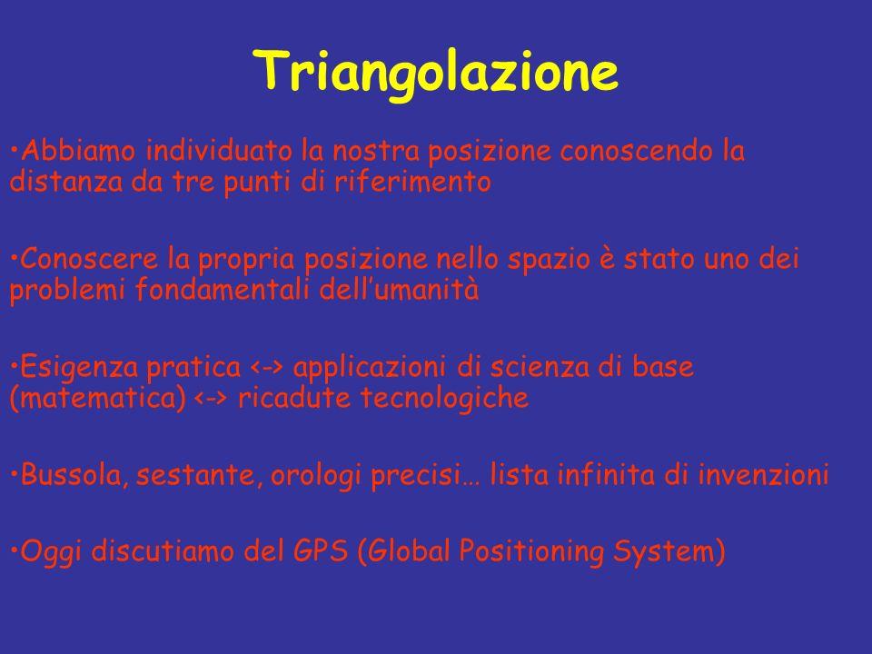 TriangolazioneAbbiamo individuato la nostra posizione conoscendo la distanza da tre punti di riferimento.