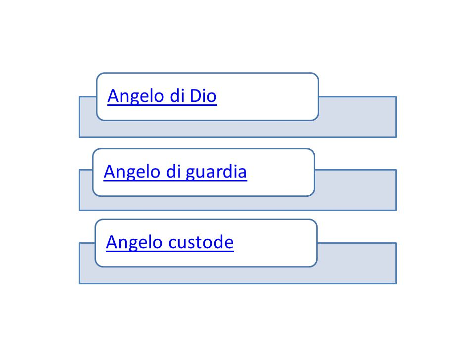 Angelo di Dio Angelo di guardia Angelo custode