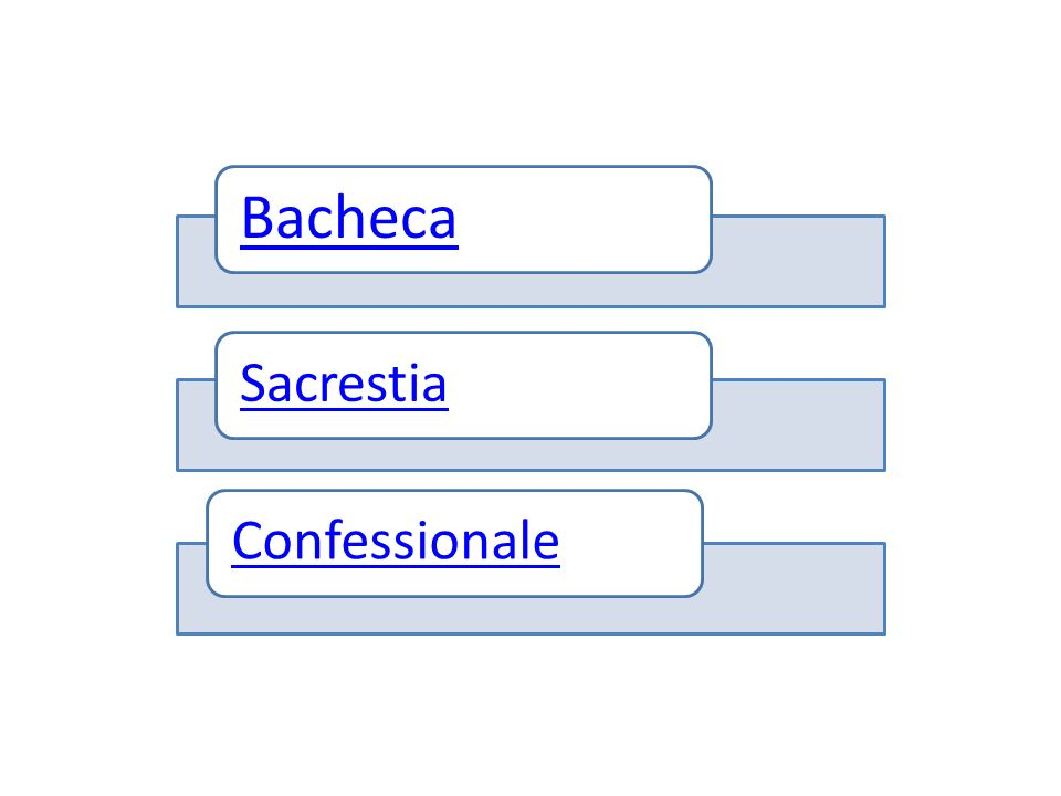 Bacheca Sacrestia Confessionale