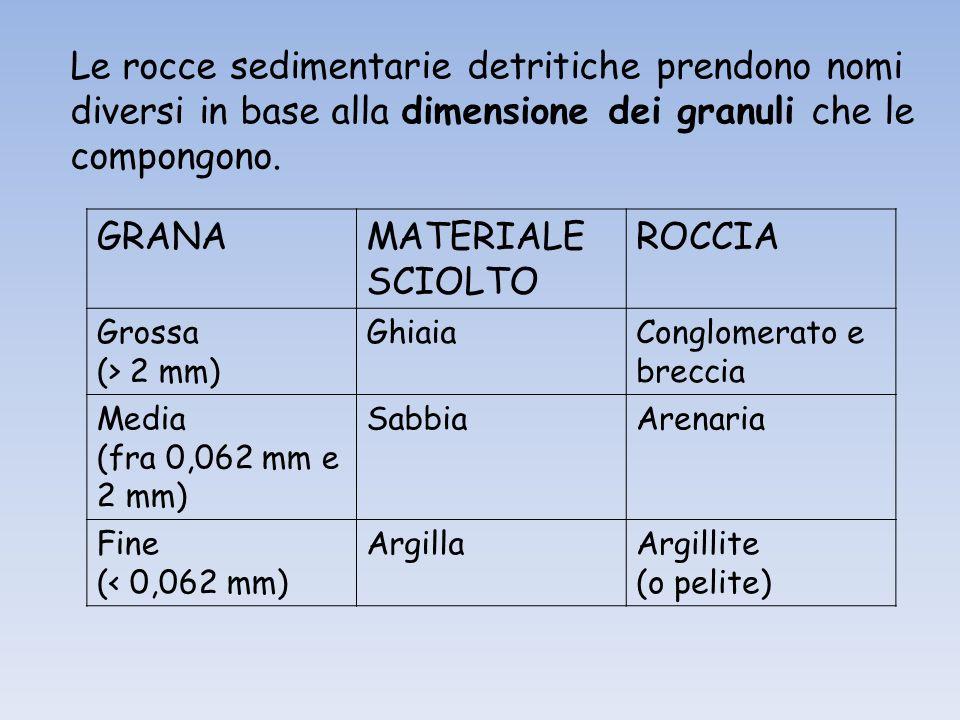 Le rocce sedimentarie detritiche prendono nomi diversi in base alla dimensione dei granuli che le compongono.