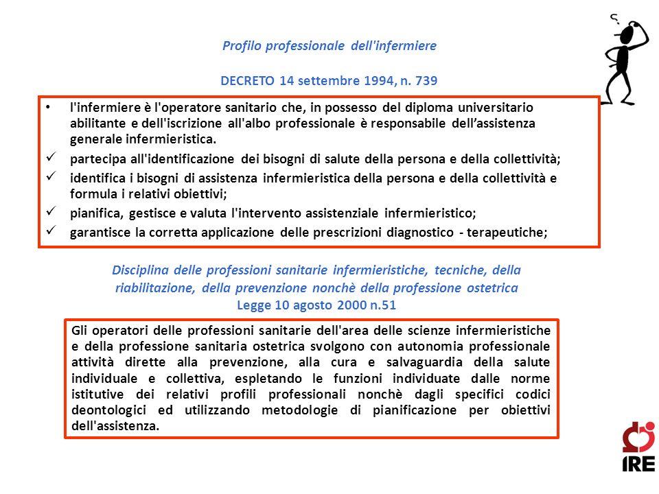 Profilo professionale dell infermiere DECRETO 14 settembre 1994, n. 739