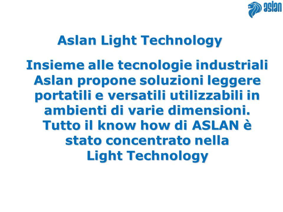 Aslan Light Technology