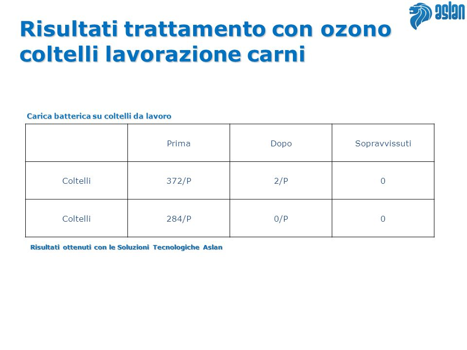 Risultati trattamento con ozono coltelli lavorazione carni