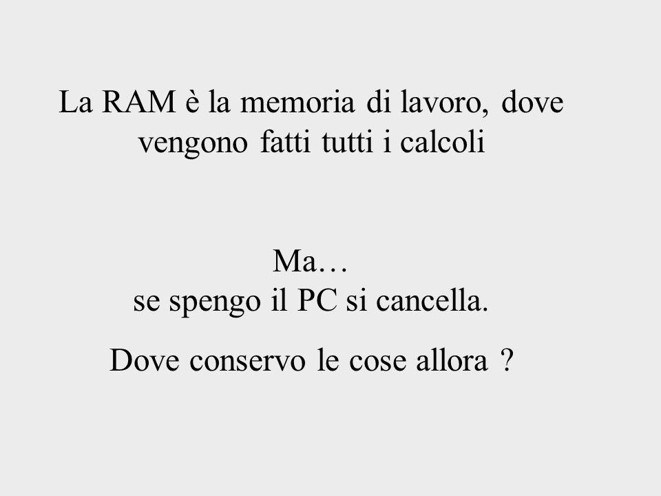 La RAM è la memoria di lavoro, dove vengono fatti tutti i calcoli
