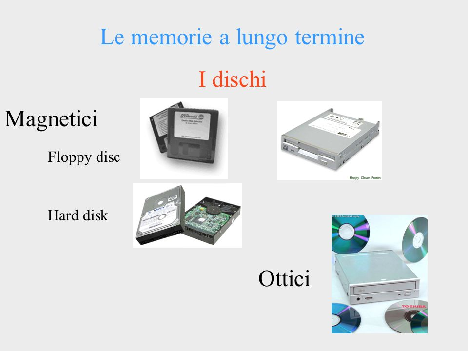 Le memorie a lungo termine