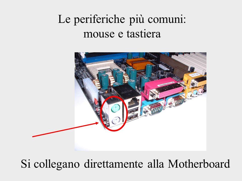 Le periferiche più comuni: mouse e tastiera
