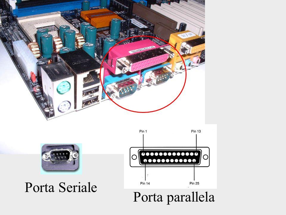 Porta Seriale Porta parallela