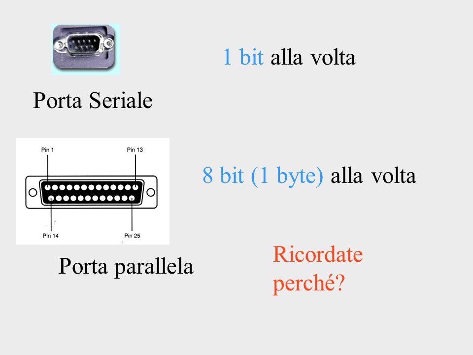 1 bit alla volta Porta Seriale 8 bit (1 byte) alla volta Ricordate perché Porta parallela