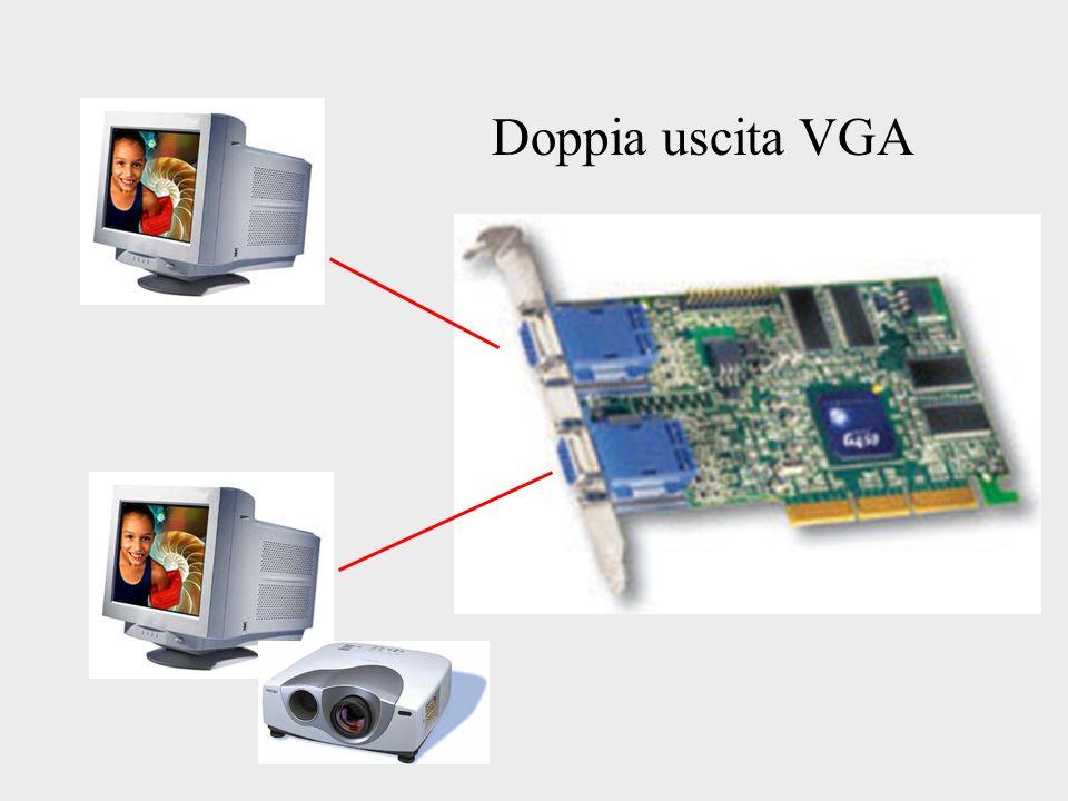 Doppia uscita VGA
