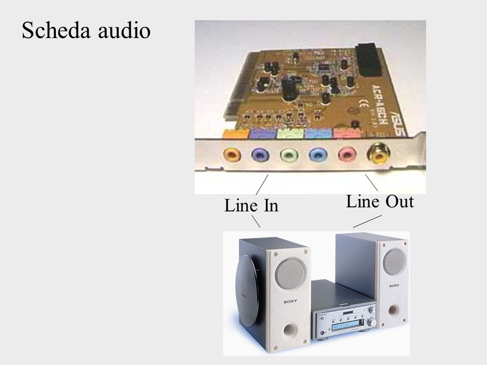 Scheda audio Line Out Line In