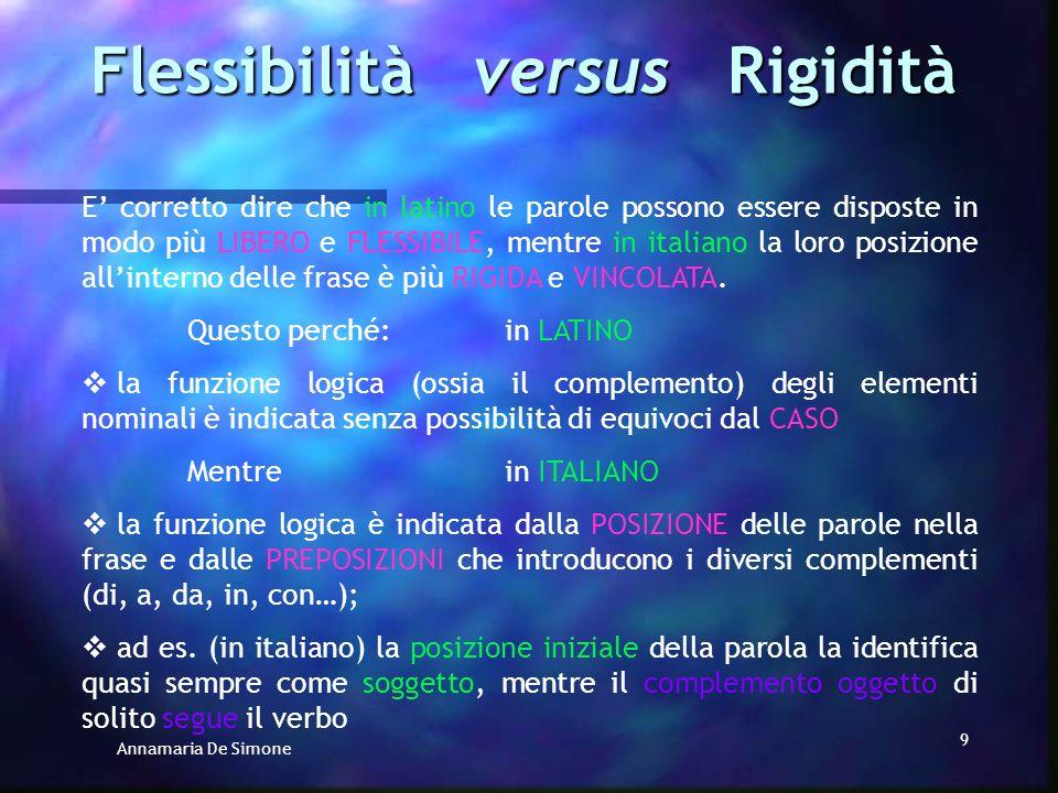 Flessibilità versus Rigidità
