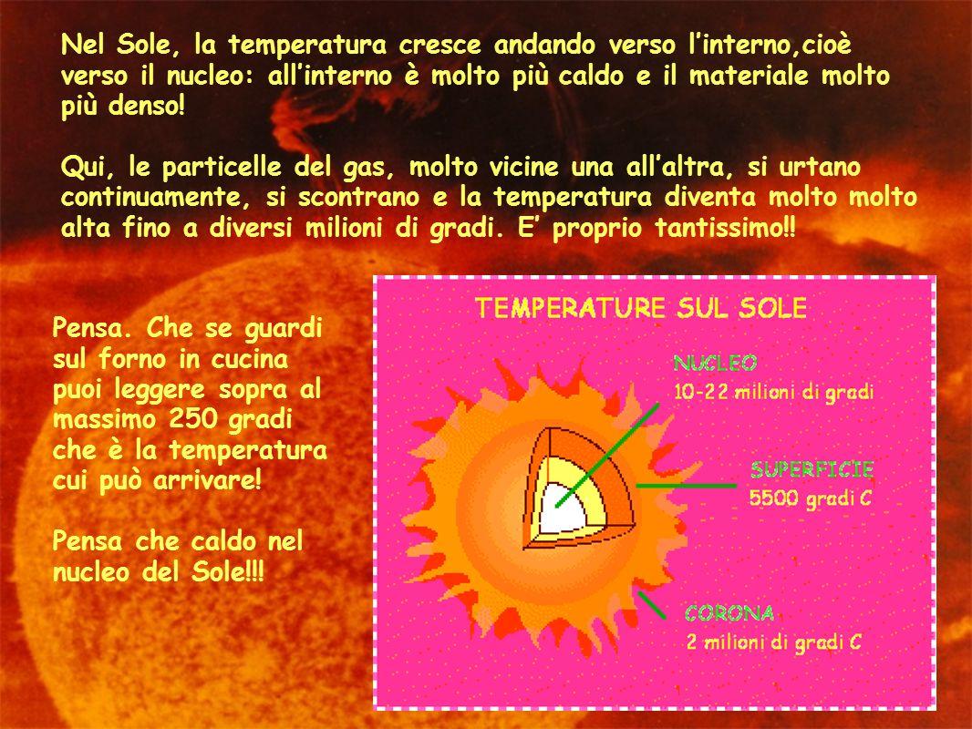 Nel Sole, la temperatura cresce andando verso l'interno,cioè verso il nucleo: all'interno è molto più caldo e il materiale molto più denso!