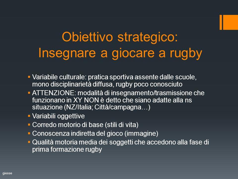 Obiettivo strategico: Insegnare a giocare a rugby