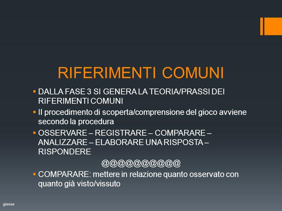 RIFERIMENTI COMUNI DALLA FASE 3 SI GENERA LA TEORIA/PRASSI DEI RIFERIMENTI COMUNI.