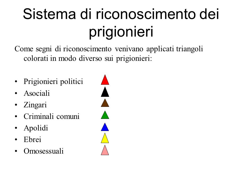 Sistema di riconoscimento dei prigionieri