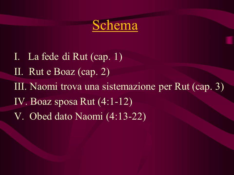 Schema I. La fede di Rut (cap. 1) II. Rut e Boaz (cap. 2)