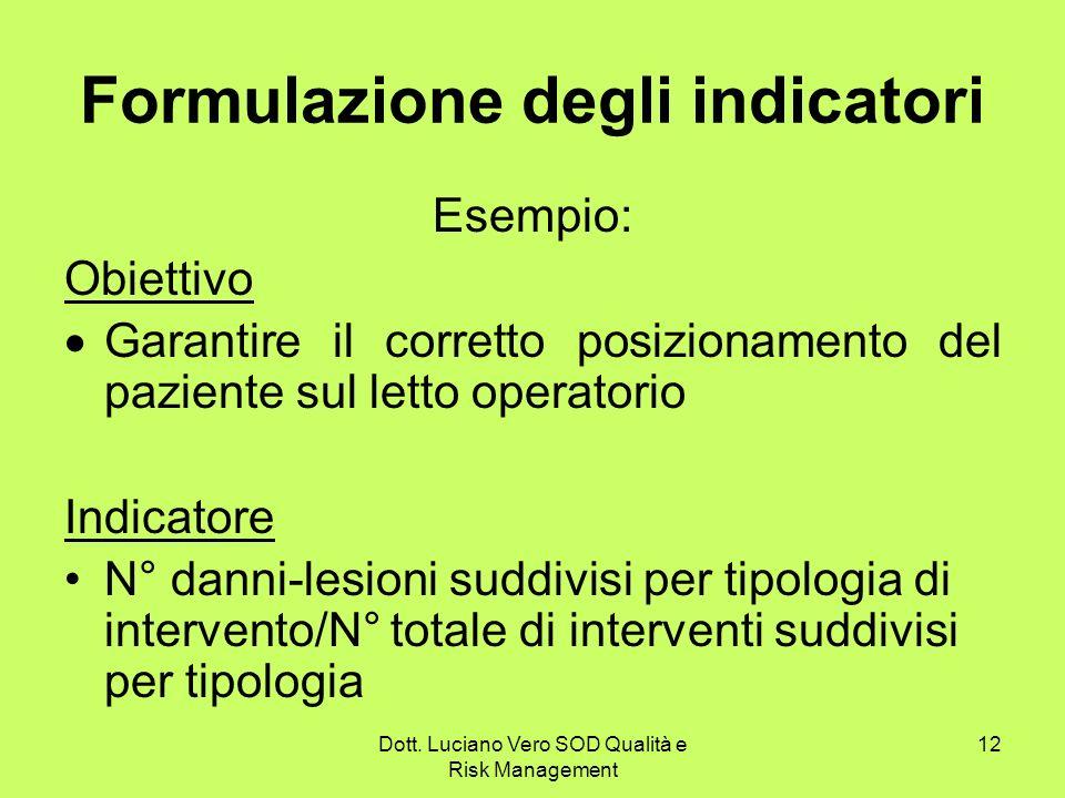 Formulazione degli indicatori