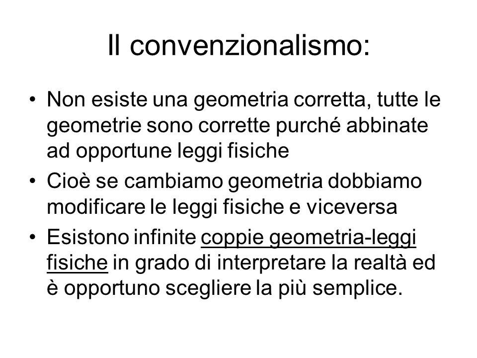Il convenzionalismo: Non esiste una geometria corretta, tutte le geometrie sono corrette purché abbinate ad opportune leggi fisiche.