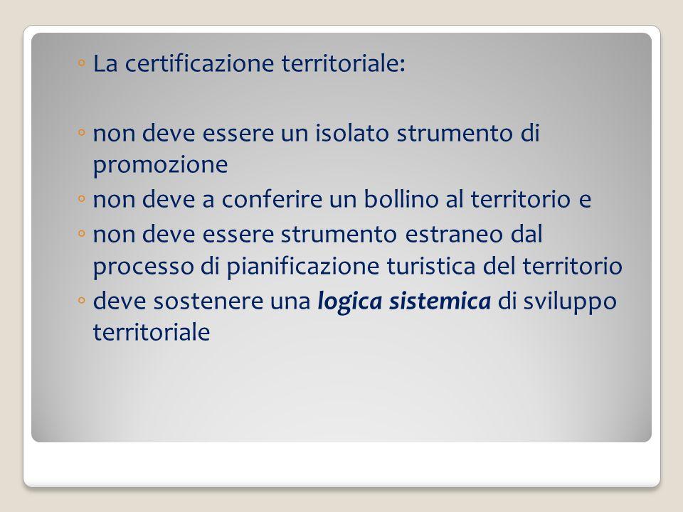 La certificazione territoriale: