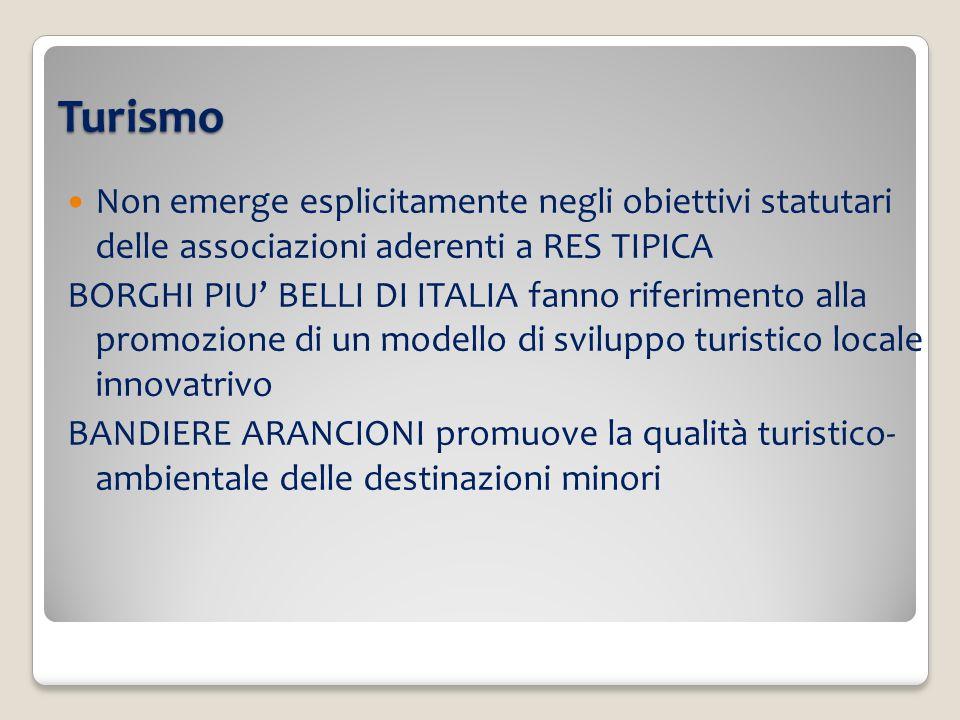 Turismo Non emerge esplicitamente negli obiettivi statutari delle associazioni aderenti a RES TIPICA.
