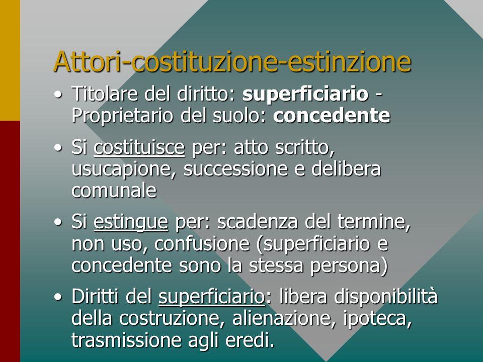 Attori-costituzione-estinzione