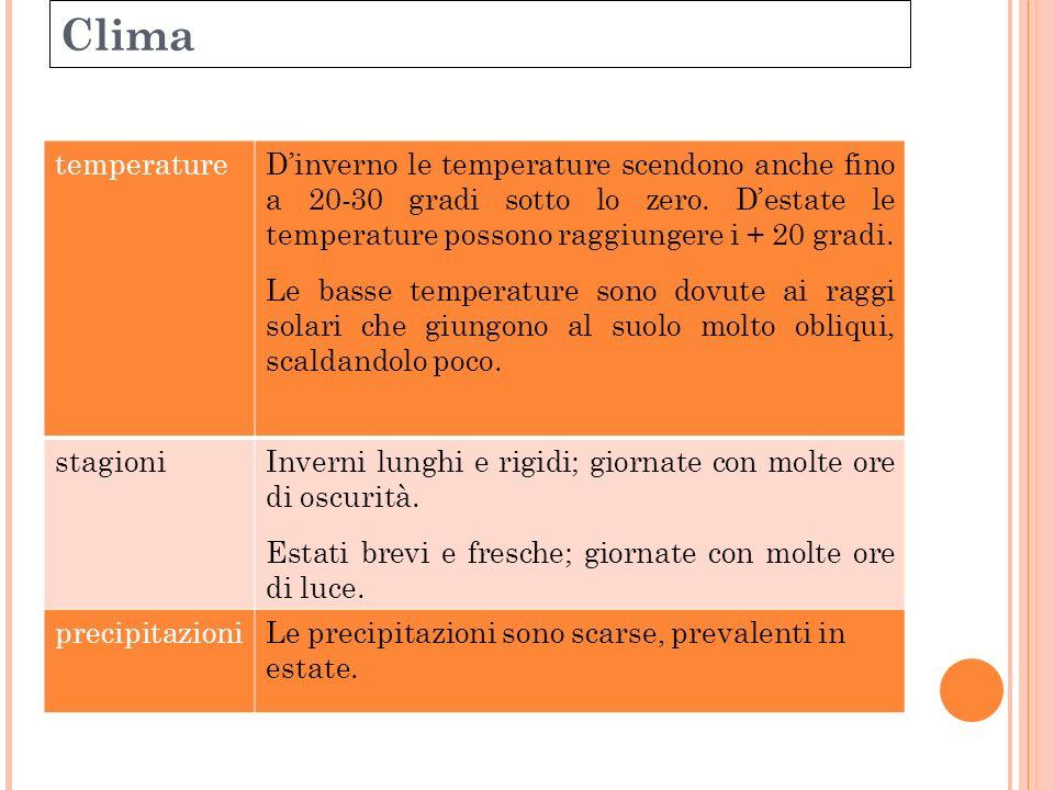 44 Clima. temperature.