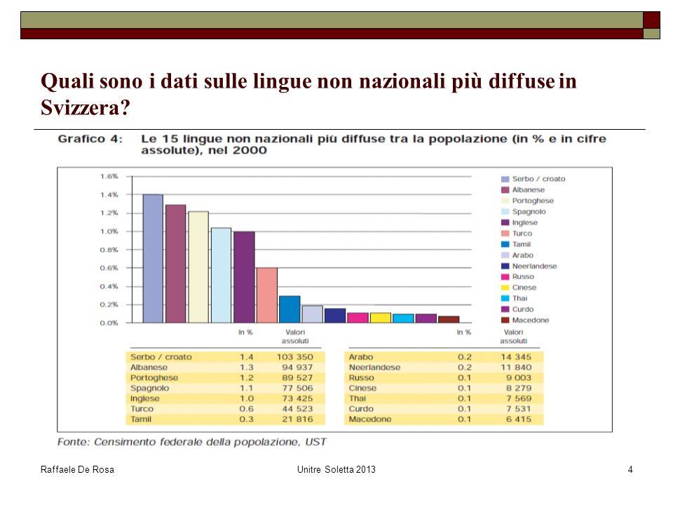 Quali sono i dati sulle lingue non nazionali più diffuse in Svizzera