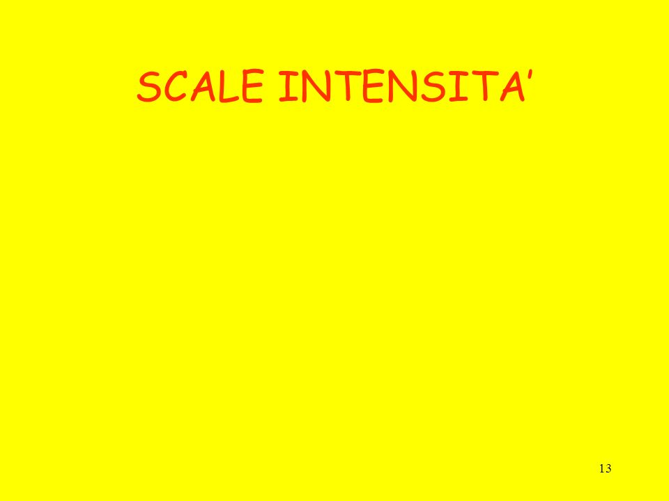 SCALE INTENSITA'