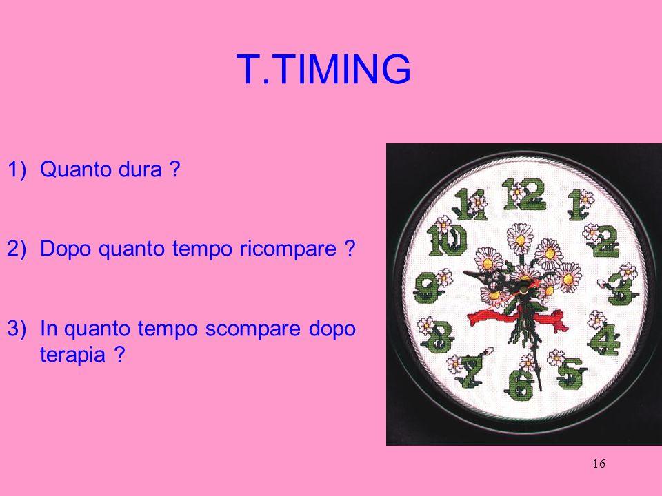 T.TIMING Quanto dura Dopo quanto tempo ricompare
