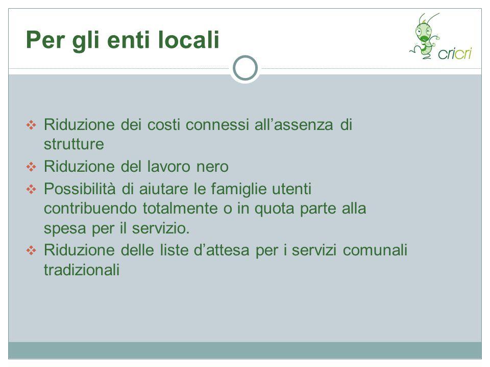 Per gli enti locali Riduzione dei costi connessi all'assenza di strutture. Riduzione del lavoro nero.